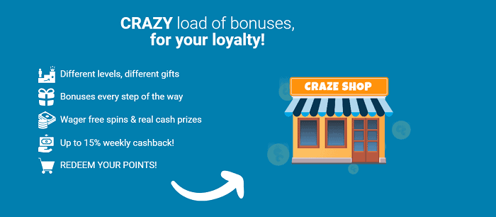 Exclusive Bonuses, Loyalty Rewards and VIP Promotions